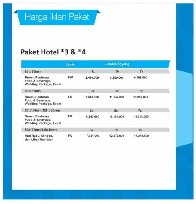 HARGA 13 HotelBintang3-4