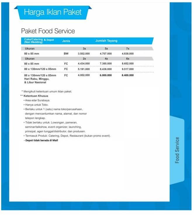 HARGA 5 FoodService
