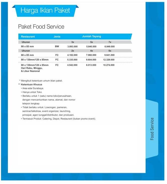 HARGA 6 FoodServiceII