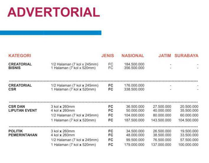 PRICELIST INTERNAL 2017-06